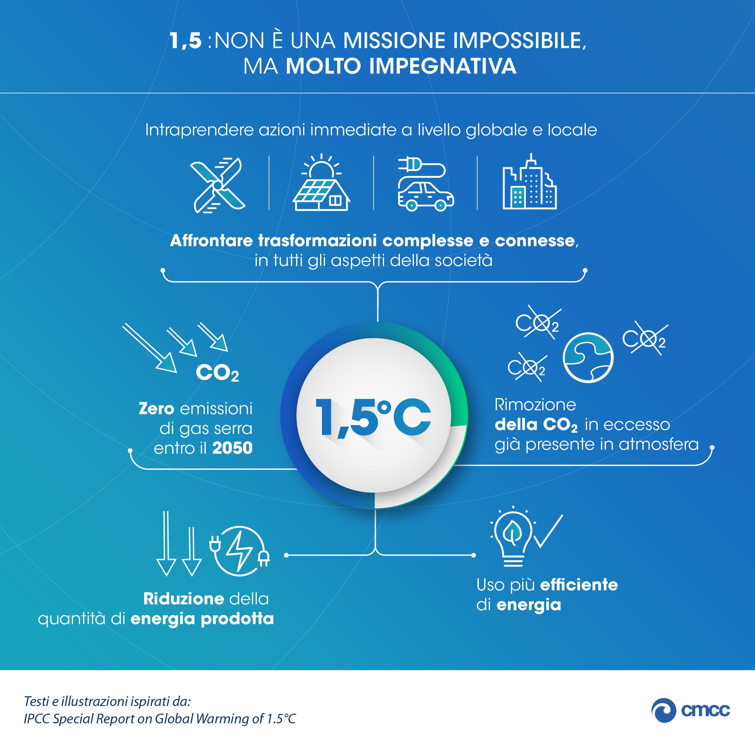 cambiamento climatico 1,5 °C