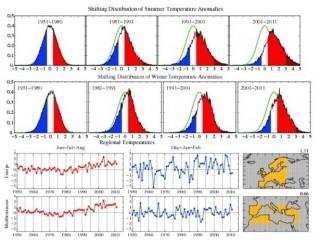 Cambiamenti climatici e ondate di calore (a luglio 2012)