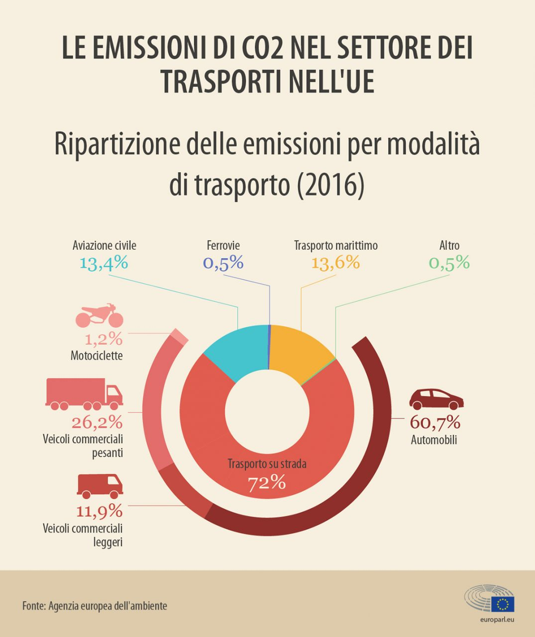 auto-elettrica-auto-diesel-confronto