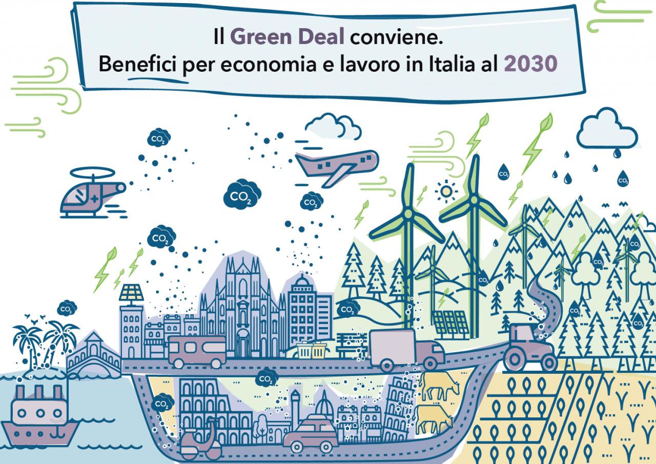 Il Green Deal italiano e i suoi benefici economici ed occupazionali