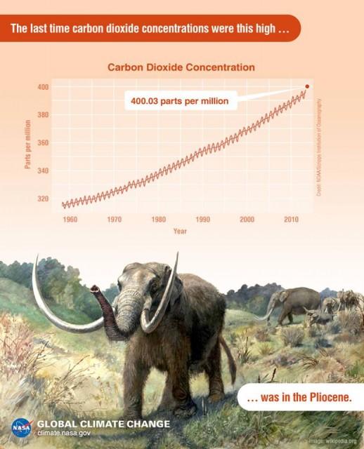 Nasa_global_climate_change