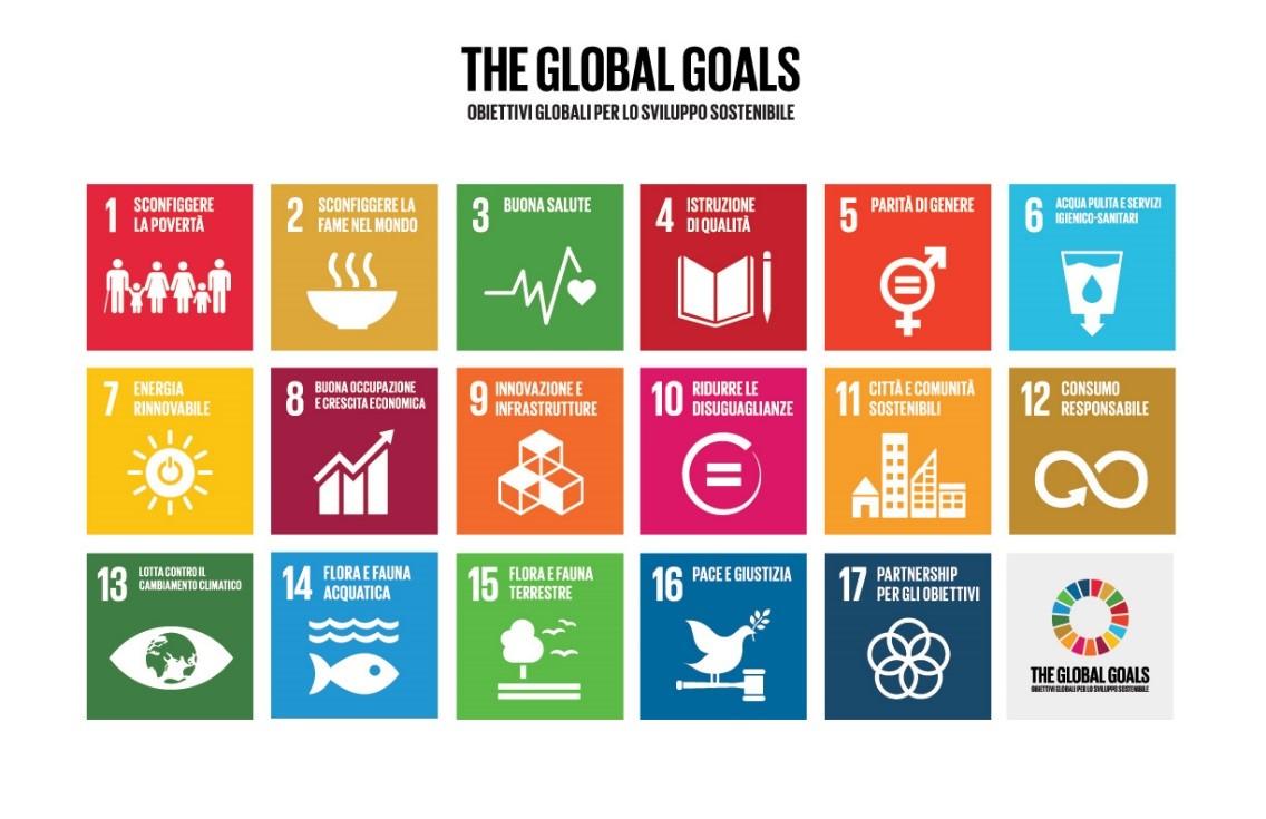 SDG-2030