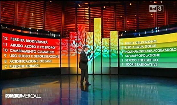 Le considerazioni della Federazione Italiana Media Ambientali sulla cancellazione di Scalamercalli su Rai 3