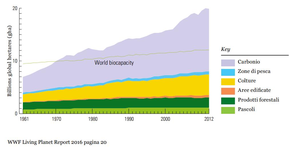 cambiamento-climatico-CSR-carbon-footprint