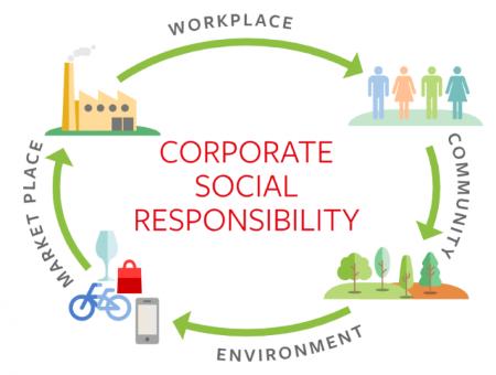 carbon-footprint-organizzazioni-CFO