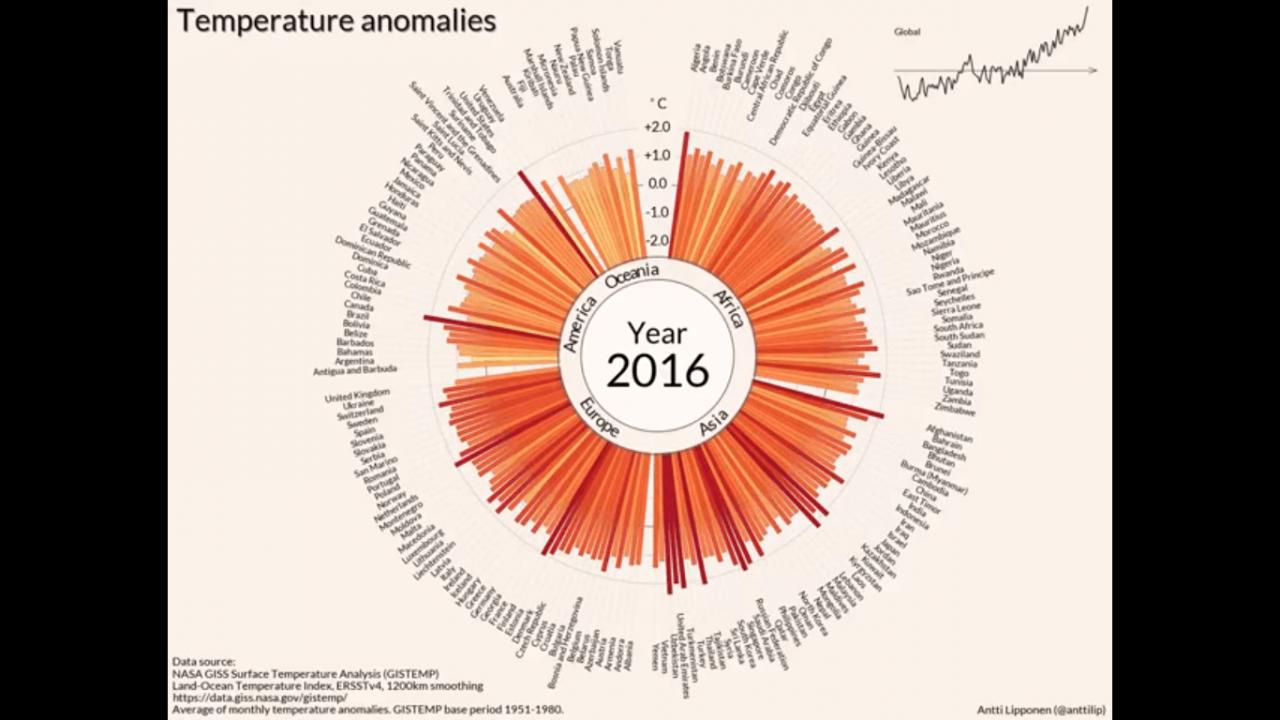 Riscaldamento climatico: un video con le anomalie climatiche dal 1900 ad oggi
