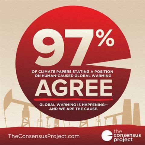 Il cambiamento climatico esiste ed è causato dall'uomo: consenso dal 97% dei climatologi, ma i cittadini (e i politici) non lo sanno!