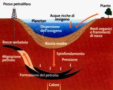 giacimento_petrolifero