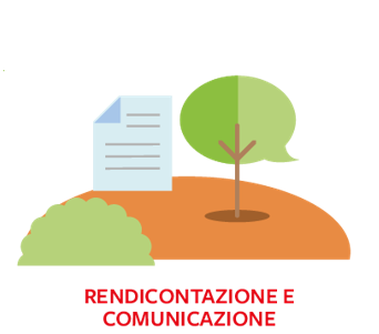 green-marketing-rendicontazione