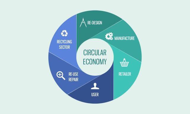 """Avviata la consultazione pubblica sul documento: """"Economia circolare ed uso efficiente delle risorse"""""""