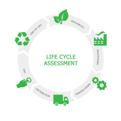 life-cycle-assessment-pef-product-environmental-footprint-made-green-in-italy