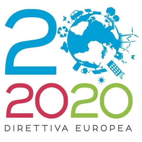 obiettivi 20_20_20