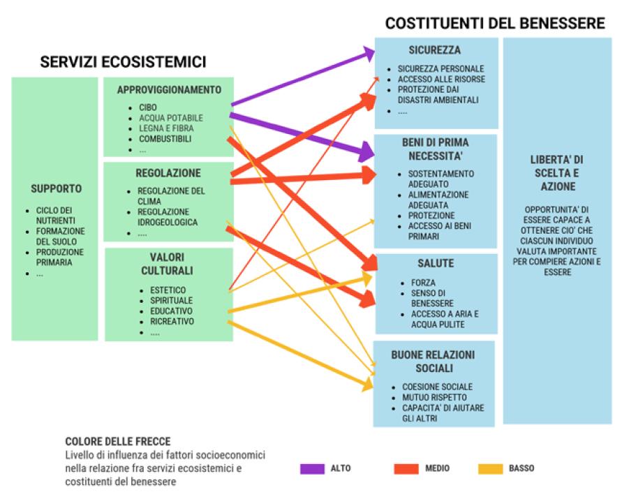 pagamento-servizi-ecosistemici-ambientali-PSEA