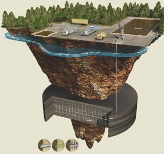 No al fracking in Italia! La risoluzione della Commissione Ambiente della Camera