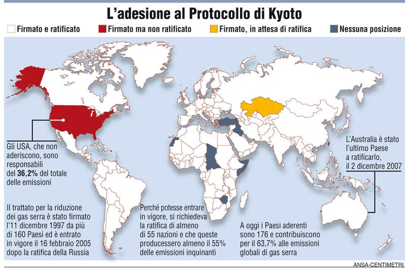 sottoscrizione_protocollo_Kyoto