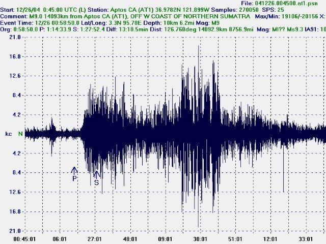Cambiamenti climatici causa di terremoti